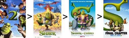 images copyright Dreamworks Animation