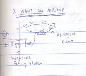 Katrina Nicholson's doodle of a personal sized blimp