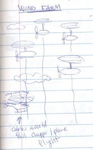 Katrina Nicholson's drawing of an airborne wind farm